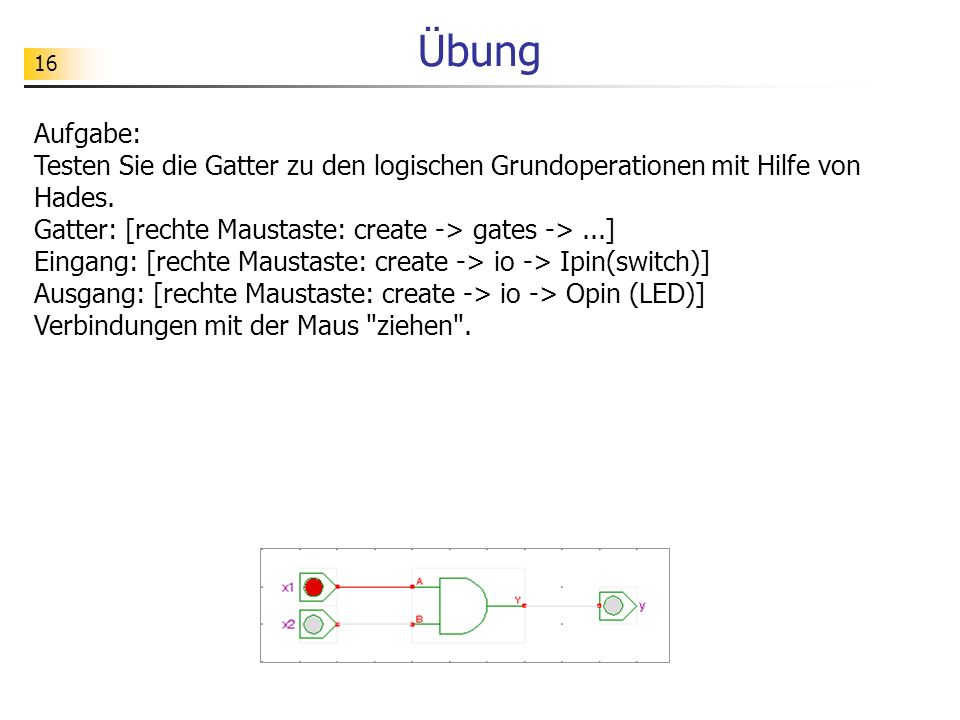 Übung Aufgabe: Testen Sie die Gatter zu den logischen Grundoperationen mit Hilfe von Hades. Gatter: [rechte Maustaste: create -> gates -> ...]